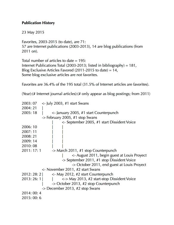MG,Jr Publication History
