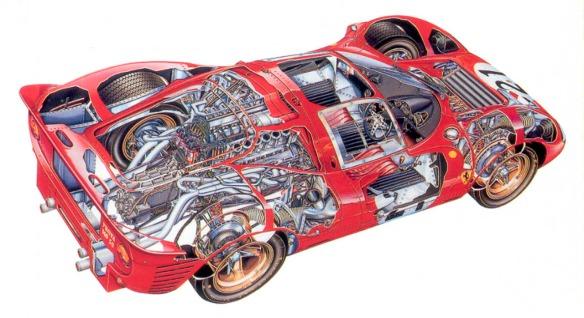 Ferrari P4 (red)