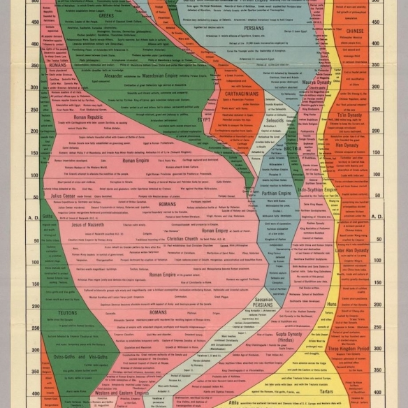histomap-version-4